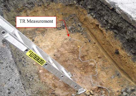 On-site thermal resistivity measurements.