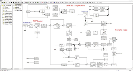 """<a href=""""/services-all/udm-editor"""">UDM EDITOR<strong>User-Defined Model Editor</strong></a>"""