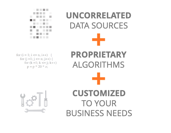 AI Lift_Uncorrelated Data-Proprietary Algorithms-Customized to Your Business.png