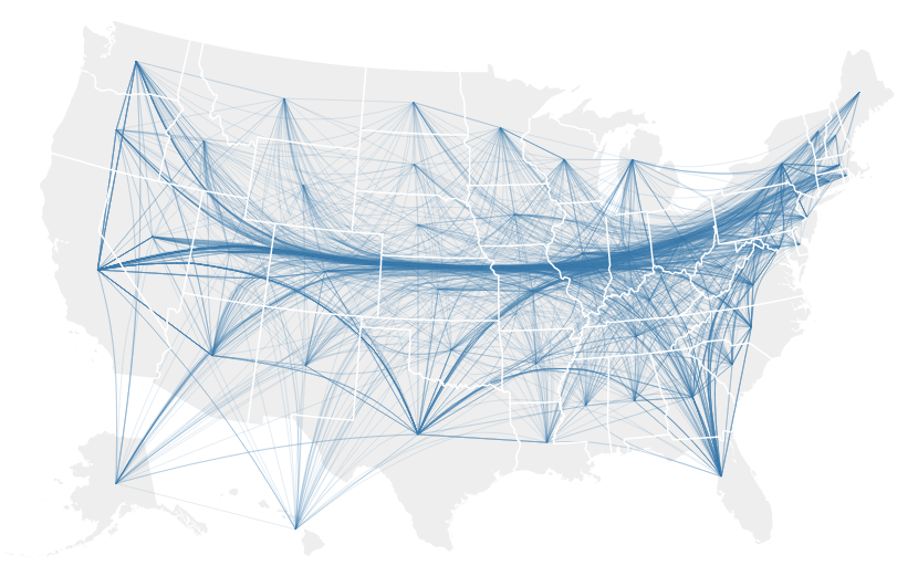 East to west migration