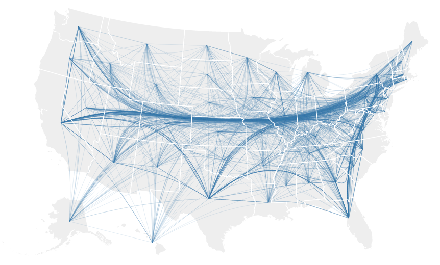 West to east migration
