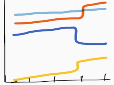 Summary Stats Analytics