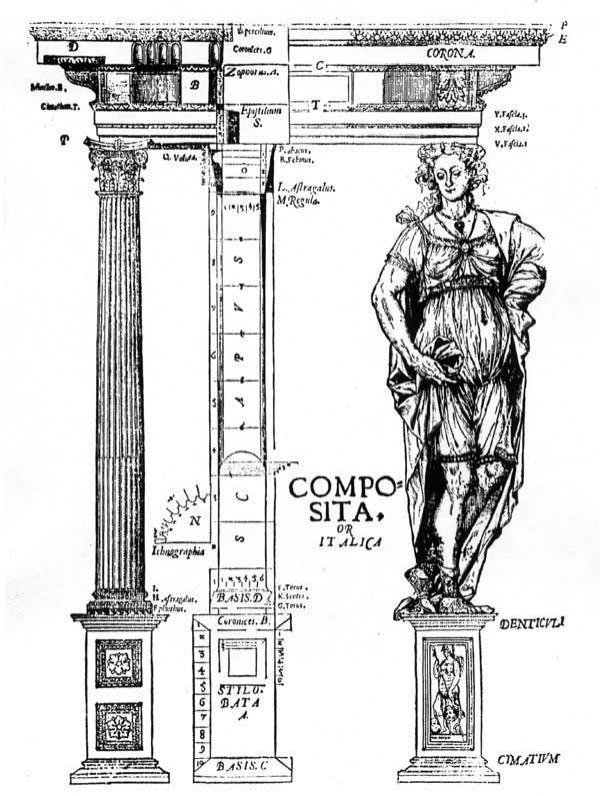 Figure 4: Shute's illustration of the Composite order, from his  First and Chief Groundes of Architecture , 1563.