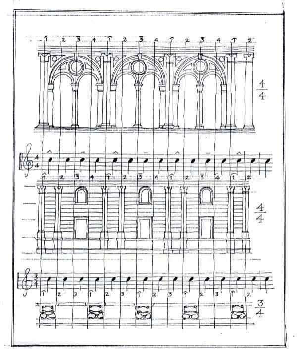 Figure 10: Bragdon's ratios expressive of musical intervals, redrawn from his  The Beautiful Necessity, Seven Essays on Theosophy and Architecture , 1910