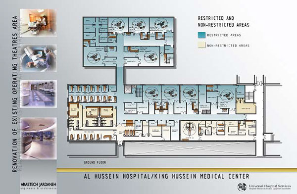 The King Hussein Hospital