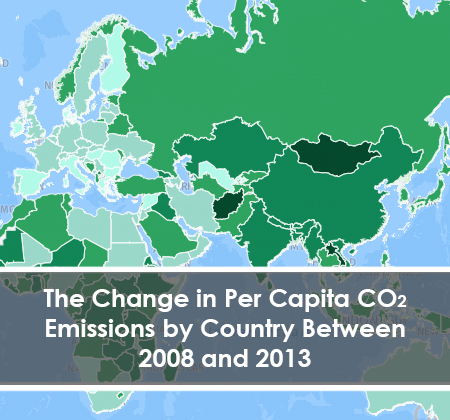 % Change in Per Capita CO2 Emissions by Country between 2008-2013