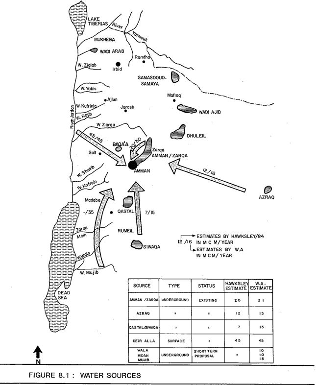 This map locates the main water sources in areas surrounding Greater Amman. The arrows refer to the five interconnected systems that supplied water to the city. They together provided 40 million cubic meters of water for domestic consumption, and an additional 10 million cubic meters for industrial demands. (Source:  The Greater Amman Comprehensive Development Plan Report 5 )