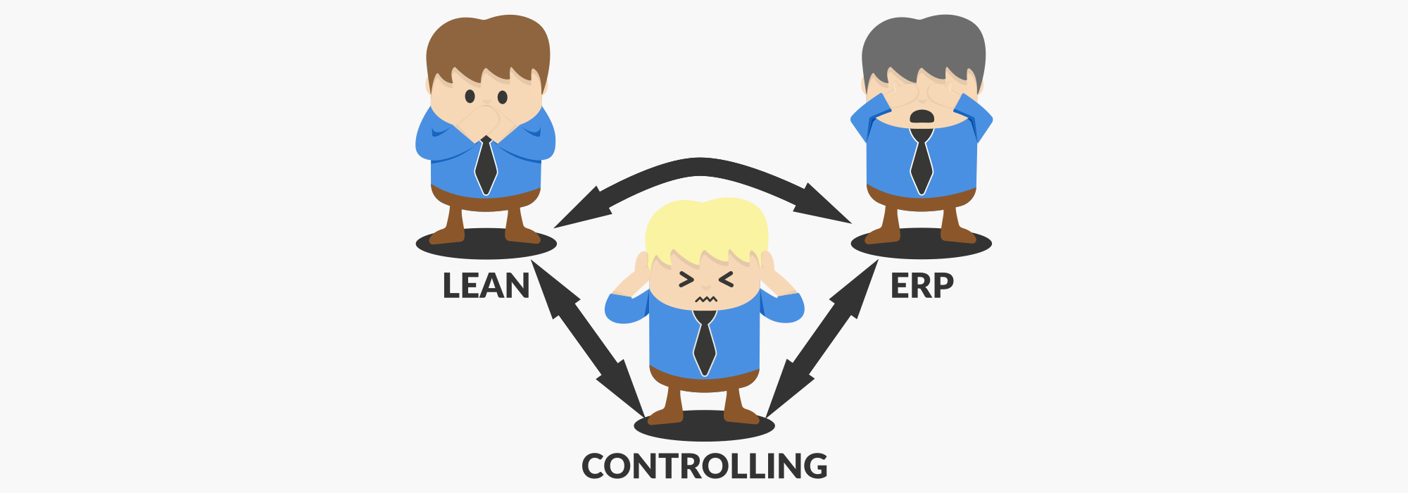 lean-erp-controlling.png