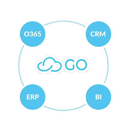 Koko liiketoimintasi digitalisoituna yhdessä järjestelmässä