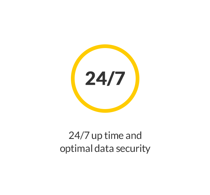 24/7 up time and optimal data security