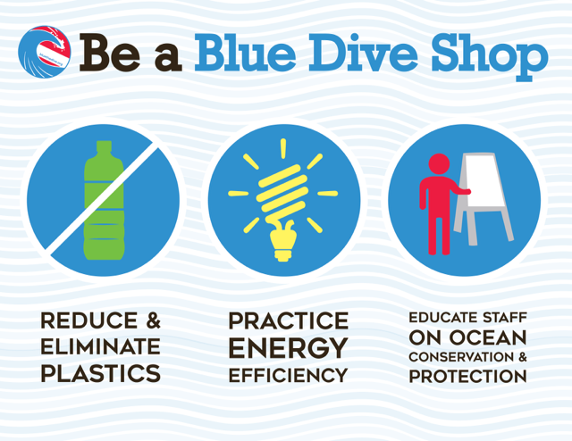 be a blue dive shop.png