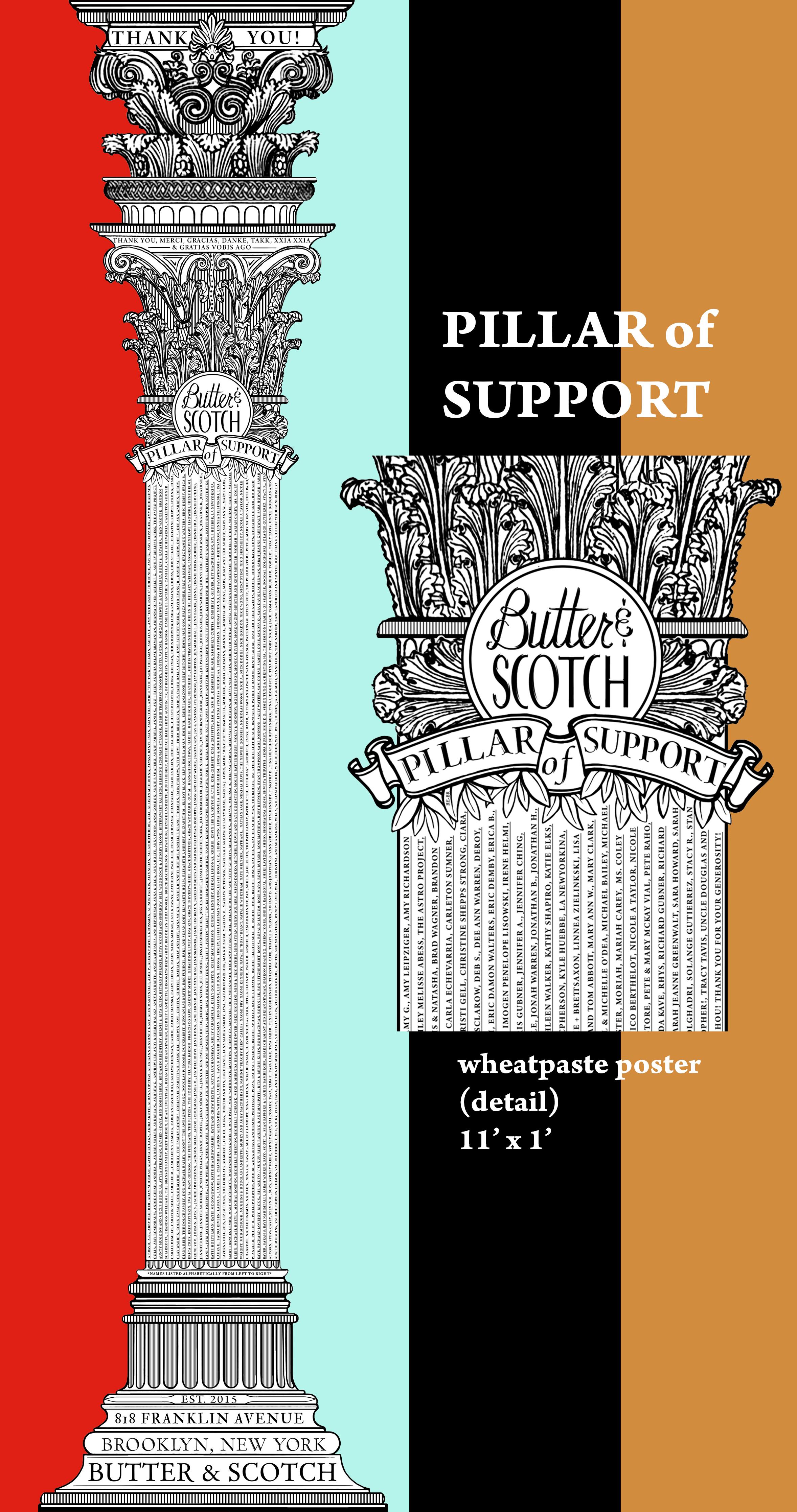 Pillar of support layout.jpg