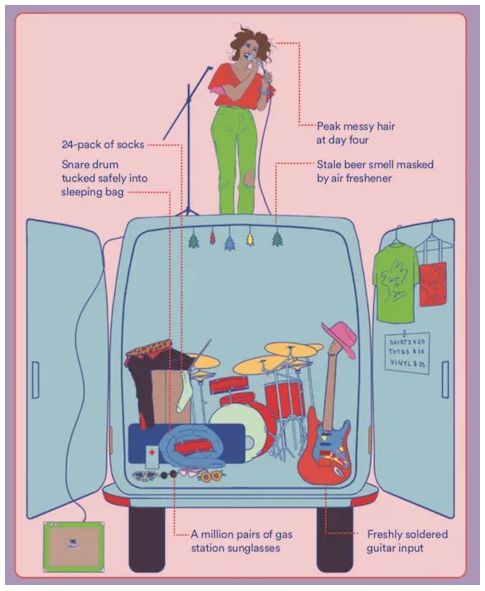 An Illustrated Guide to Mastering Tour Life - Illustrated by Lindsay Mound