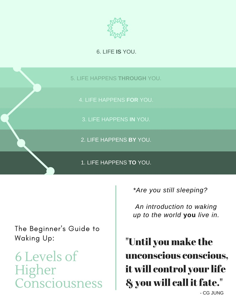 6 Levels of Higher Consciousness