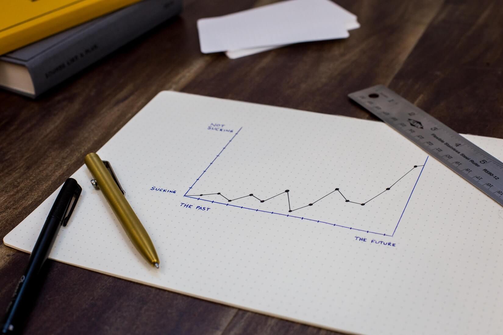 How To Write A Training Program