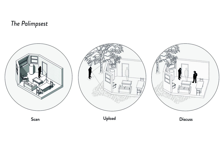 Image1A_Palimpsest_diagram.jpg