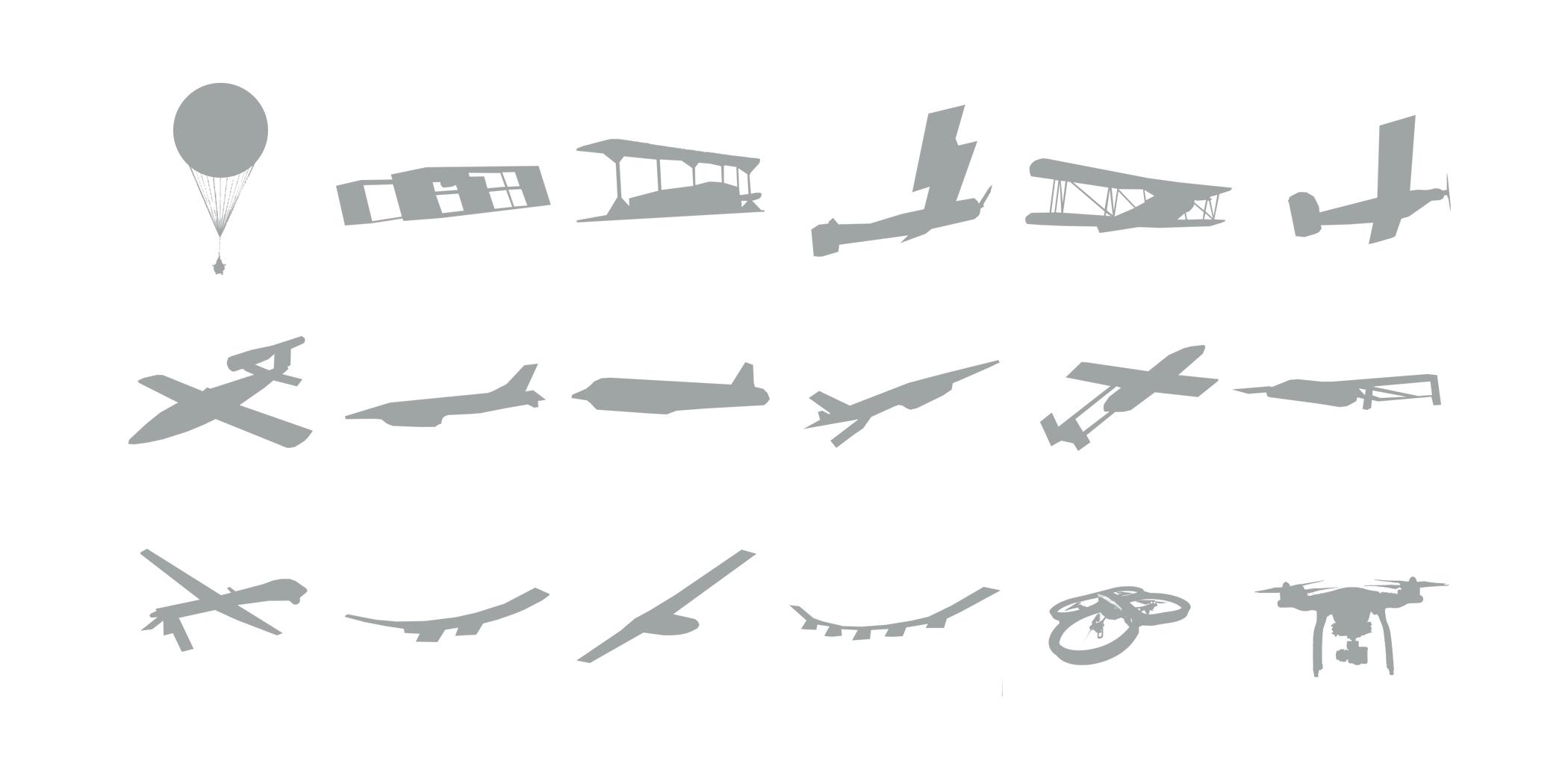 UAV Evolution. Diagram by XL Lab