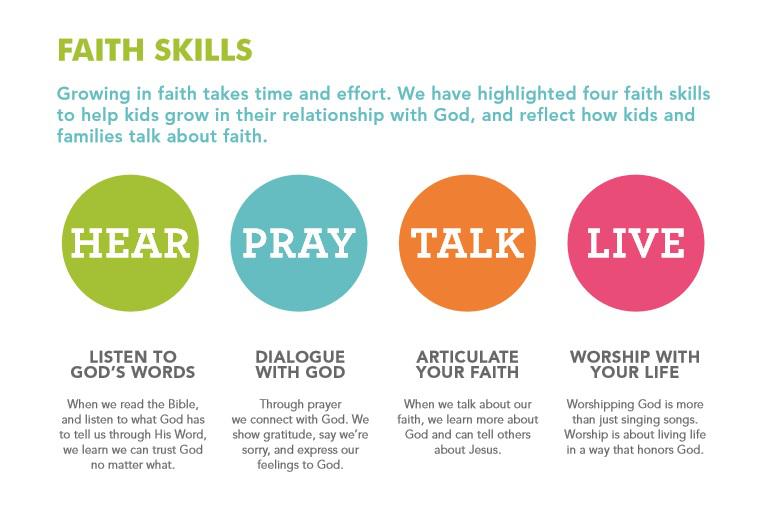 Faith Skills.jpg