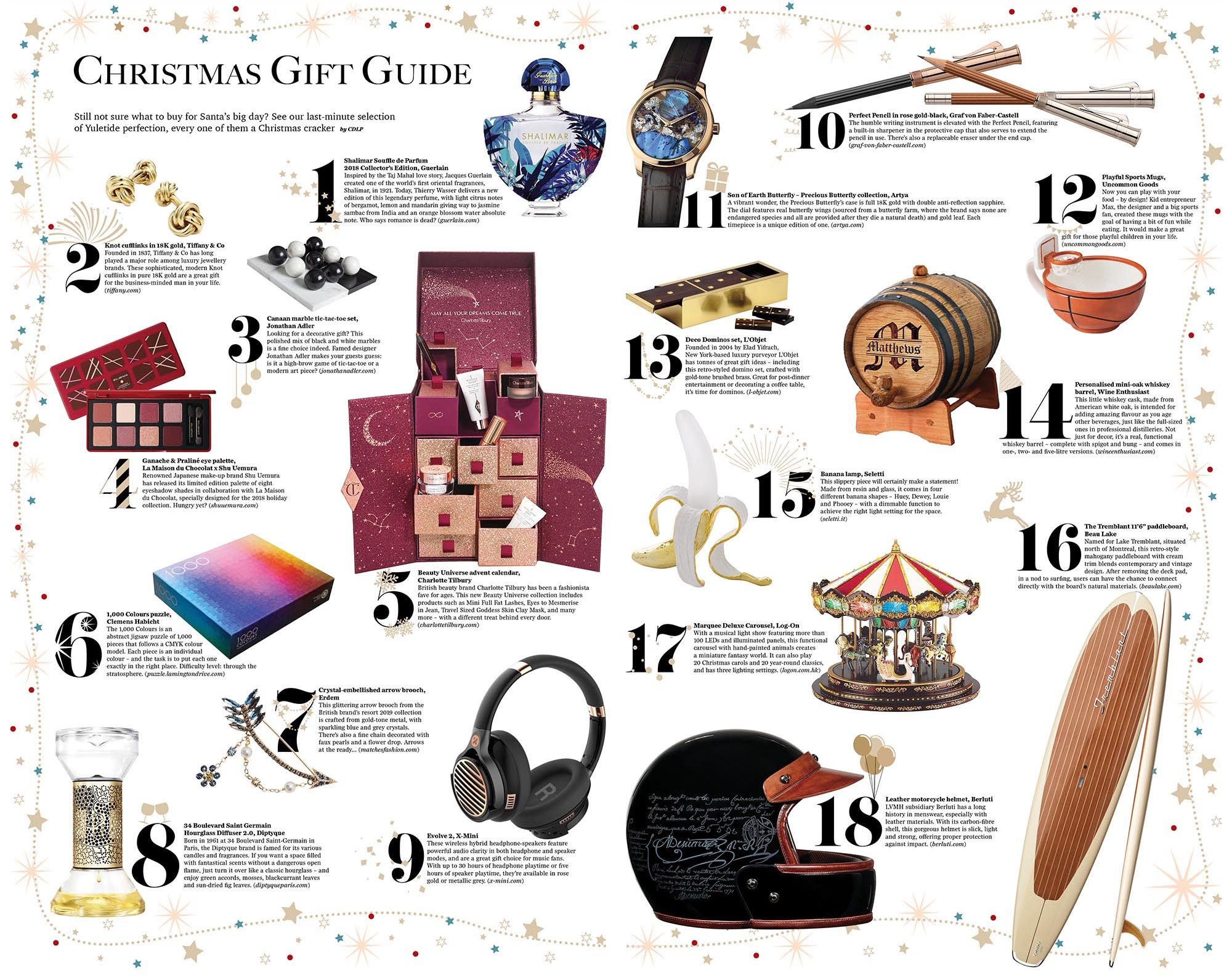 Christmas Gift Guide Layout.China Daily Lifestyle Premium