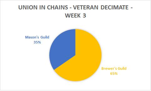Decimate Week 3.png