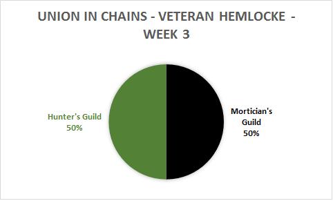 Hemlocke Week 3.png
