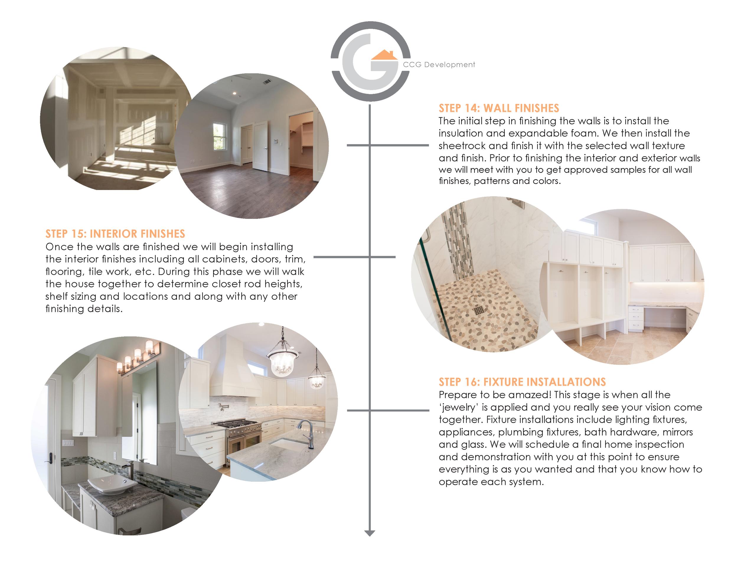 CCG Development Custom Home Process Chart V2 - Slides_Page_5.png