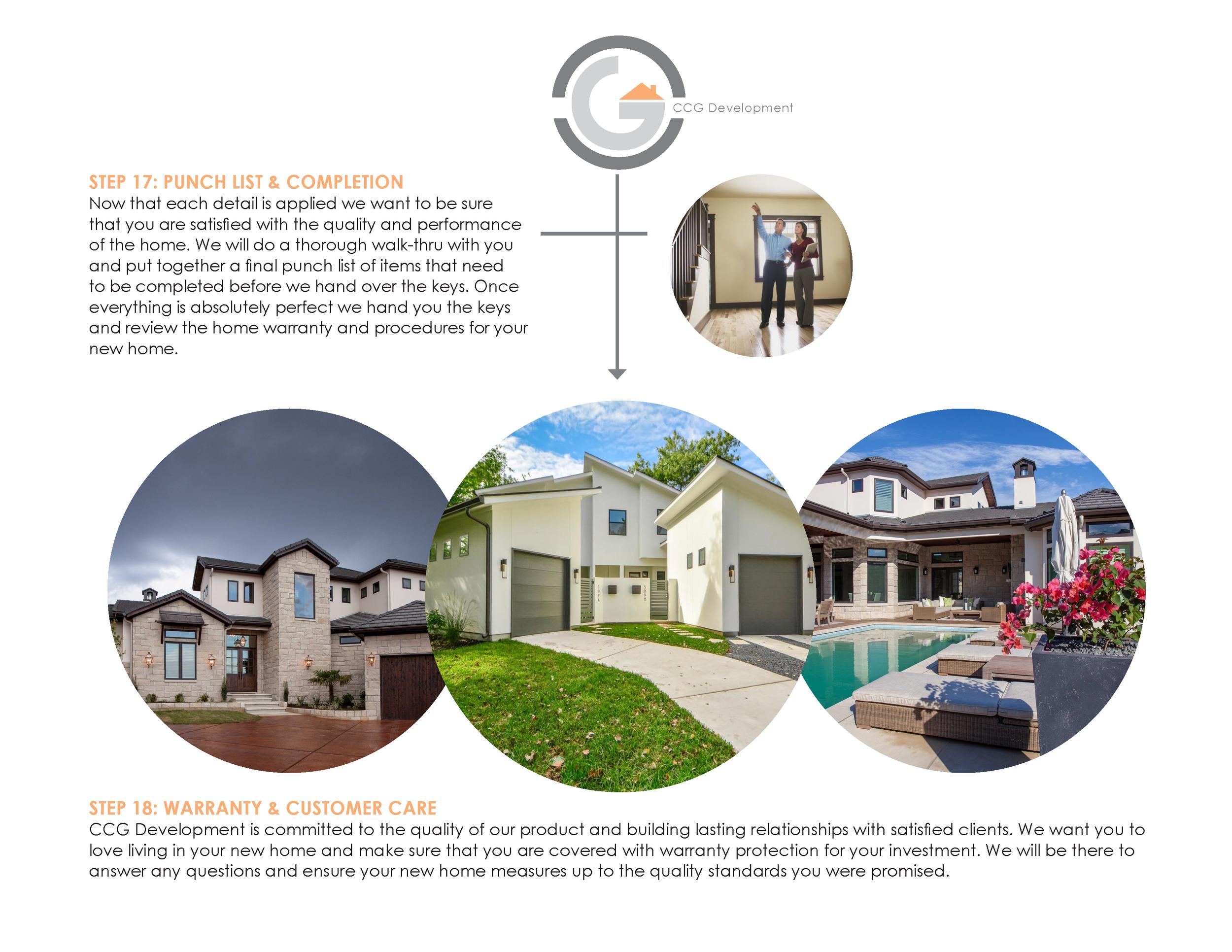 CCG Development Custom Home Process Chart V2 - Slides_Page_6.png