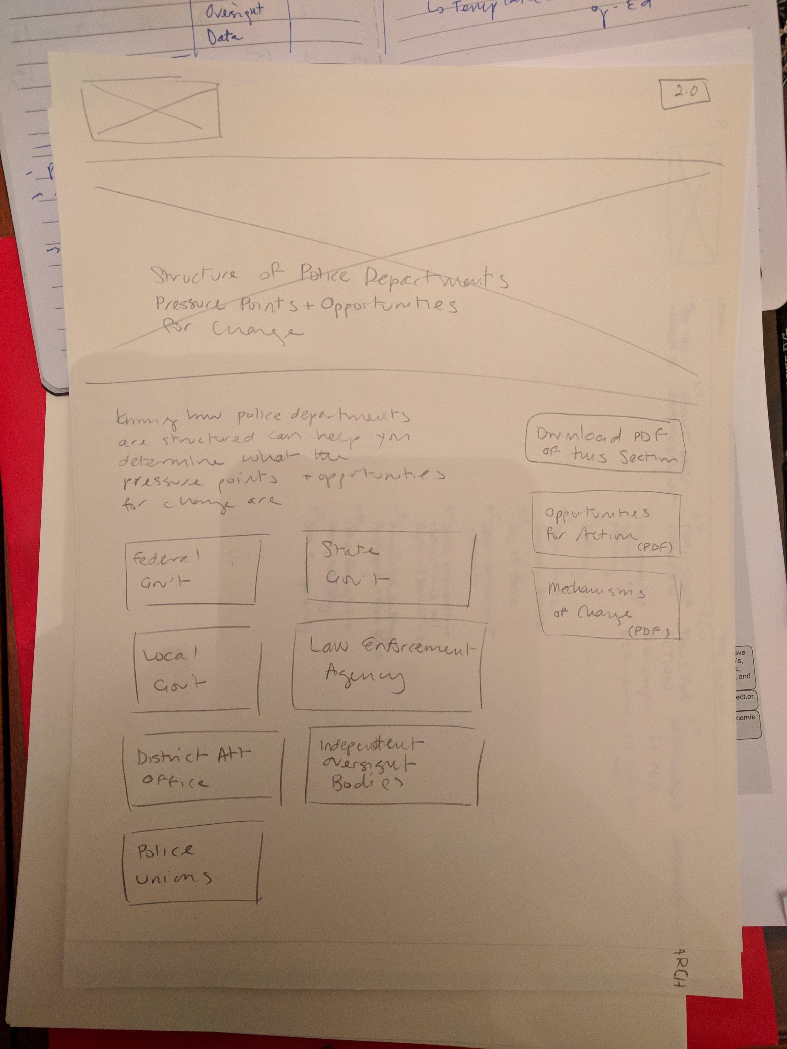 sketch-wireframe.jpg