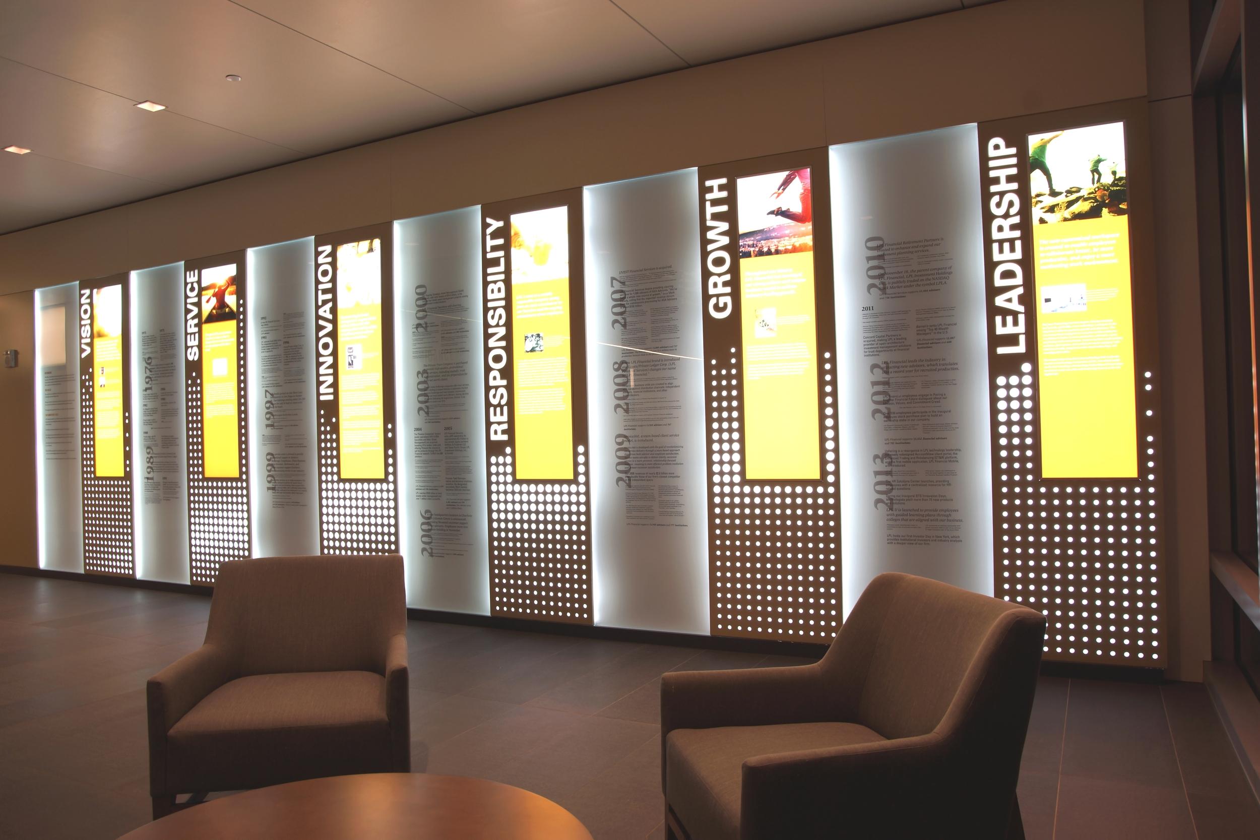 LPL Financial, Corporate Office