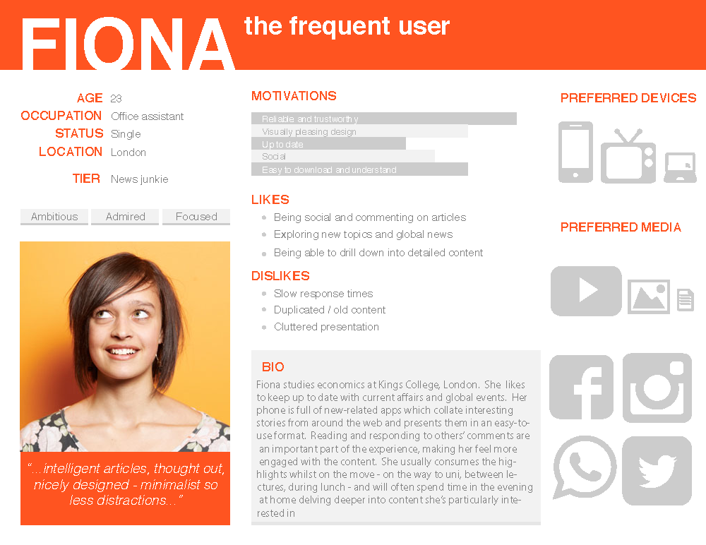 fiona-persona.png