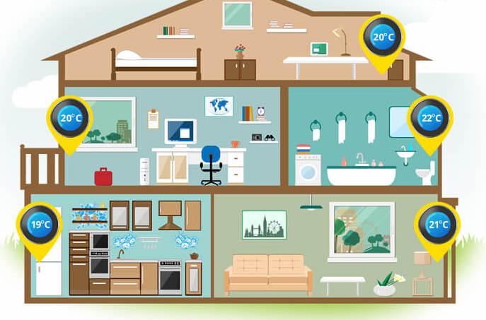 ideal home temp.jpg