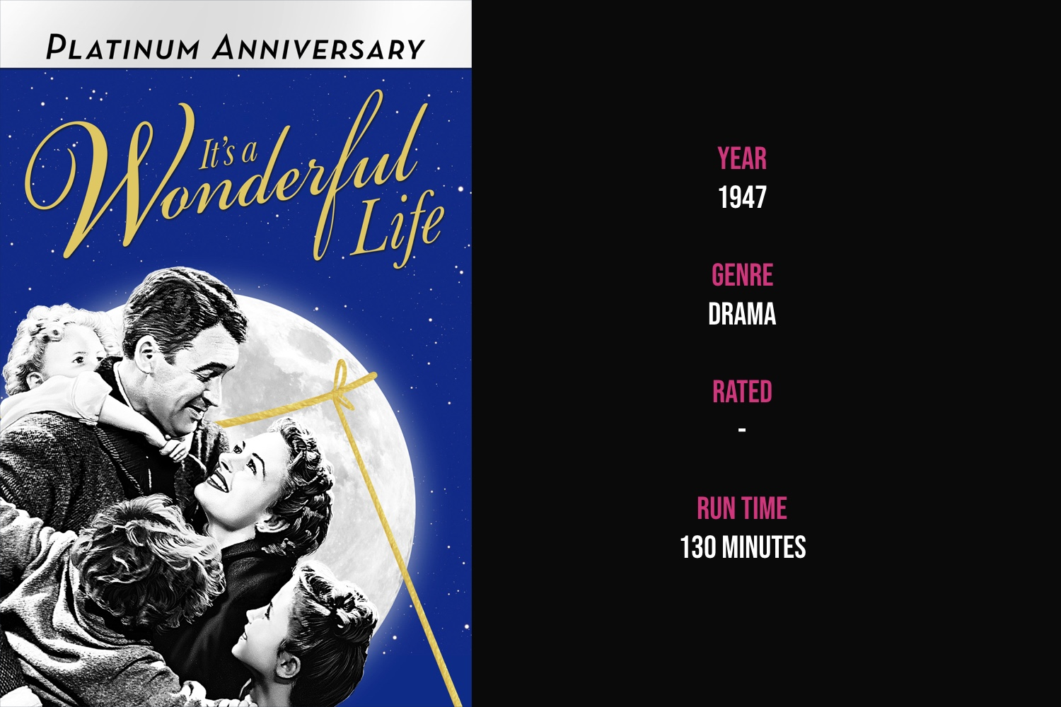 It's a Wonderful Life - An angel tries to convince a frustrated businessman of the good he's brought his town and family by revealing what life would've been like if he'd never existed.iTunes | Amazon