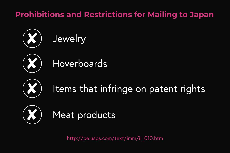 usps-prepare-address-send-international-mail-from-usa-2.jpeg