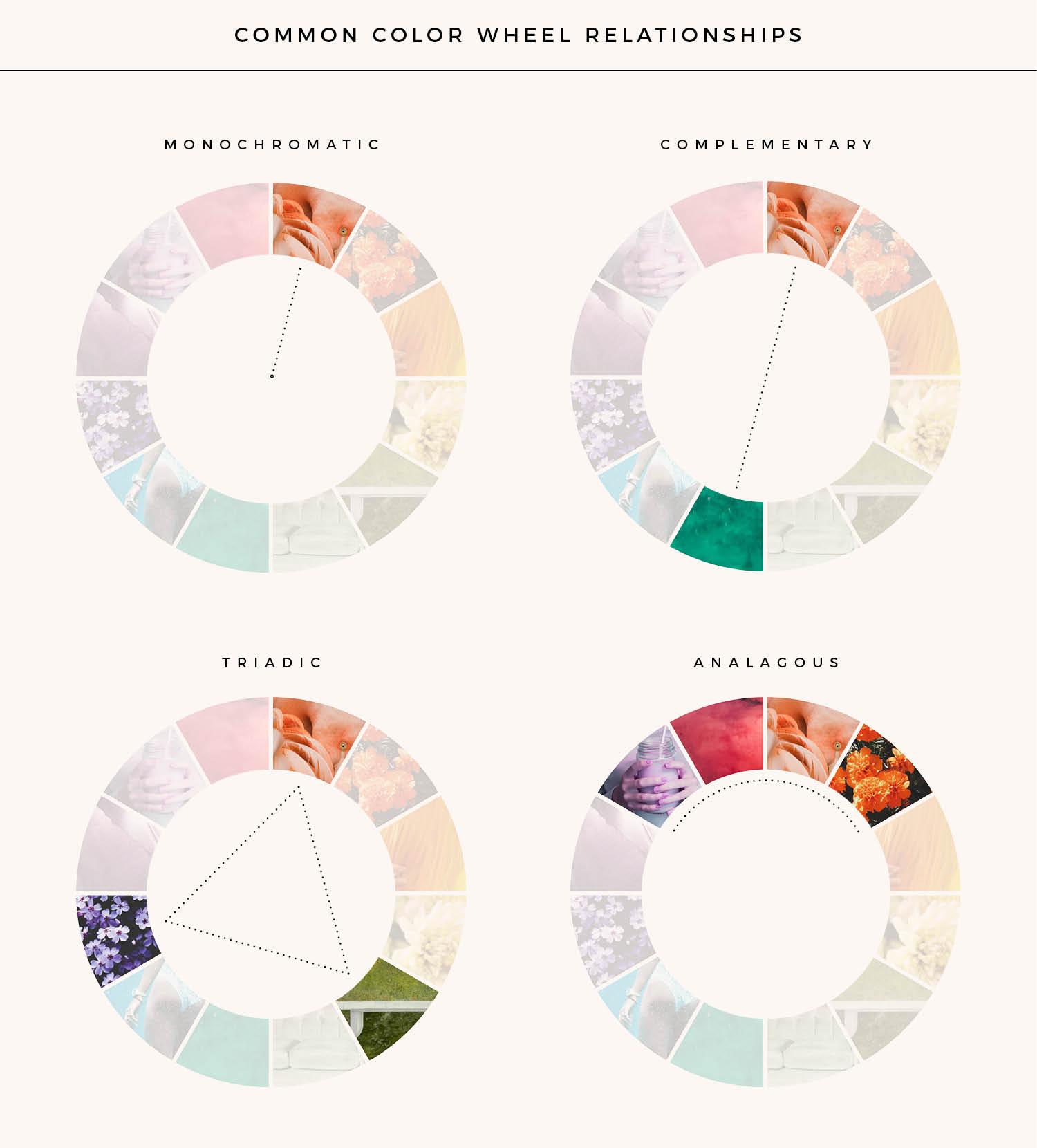 Breakdown of color wheel relationships + harmonies