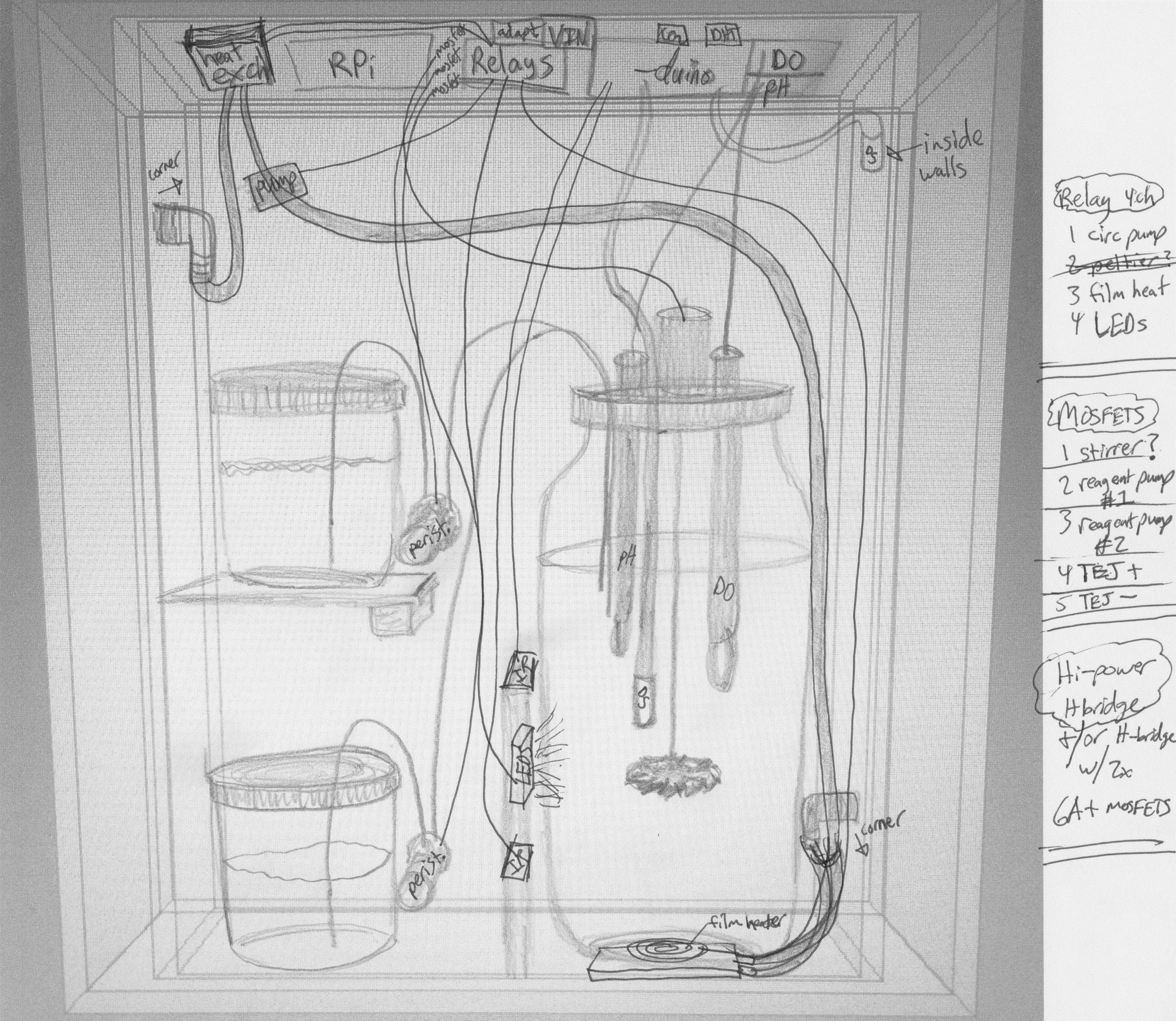 Side view of the layout for an insulated, temperature-controlled, semi-automated bioreactor concept.