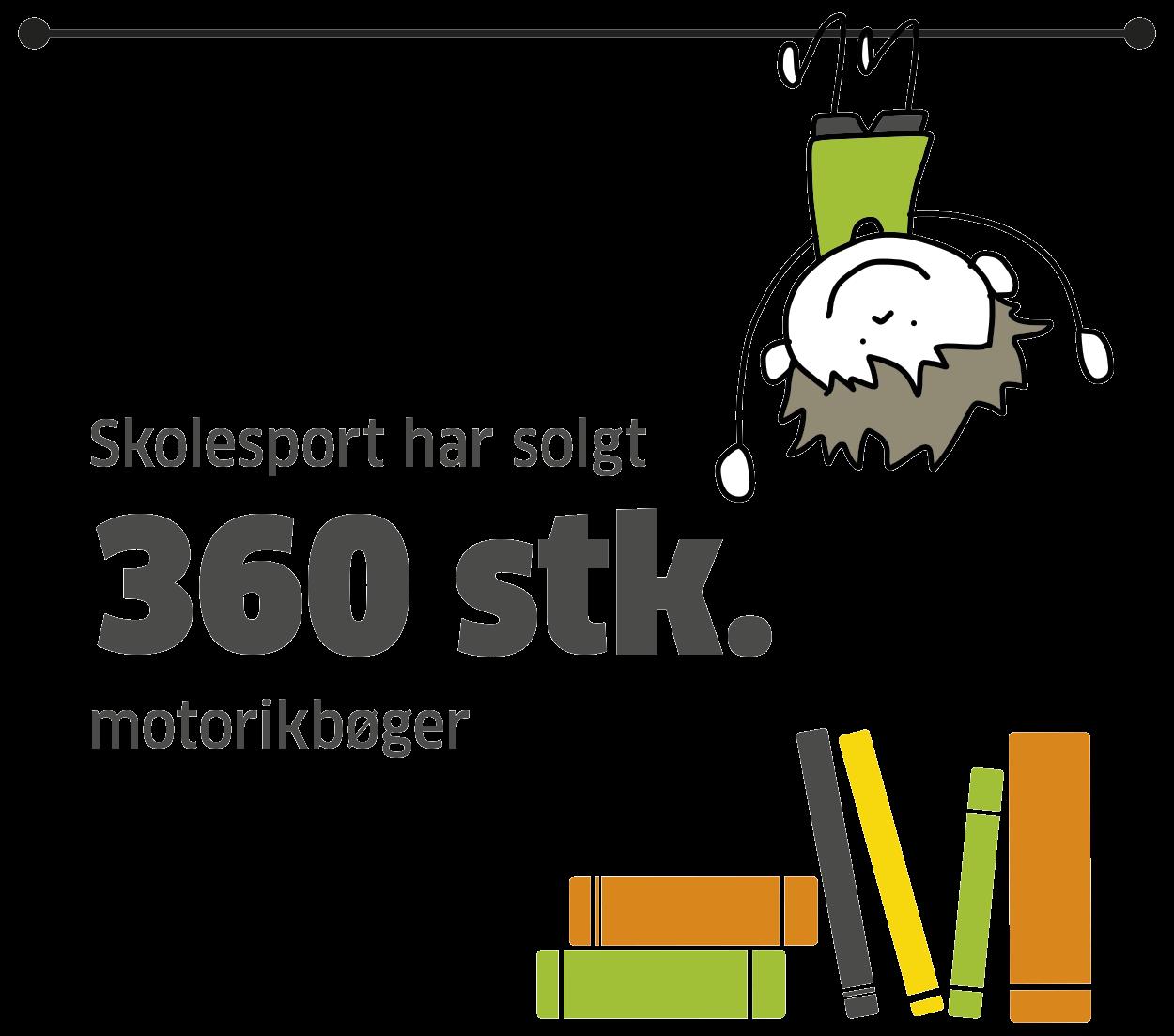 1737859-_DS-infografikker_8_Skolesport_6.png