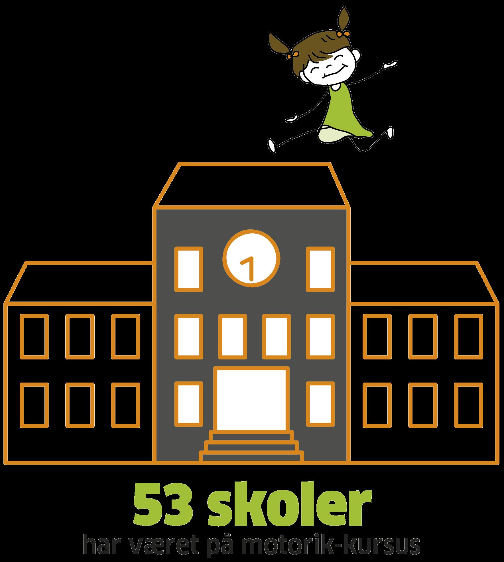 1737859-_DS-infografikker_8_Skolesport_5.png