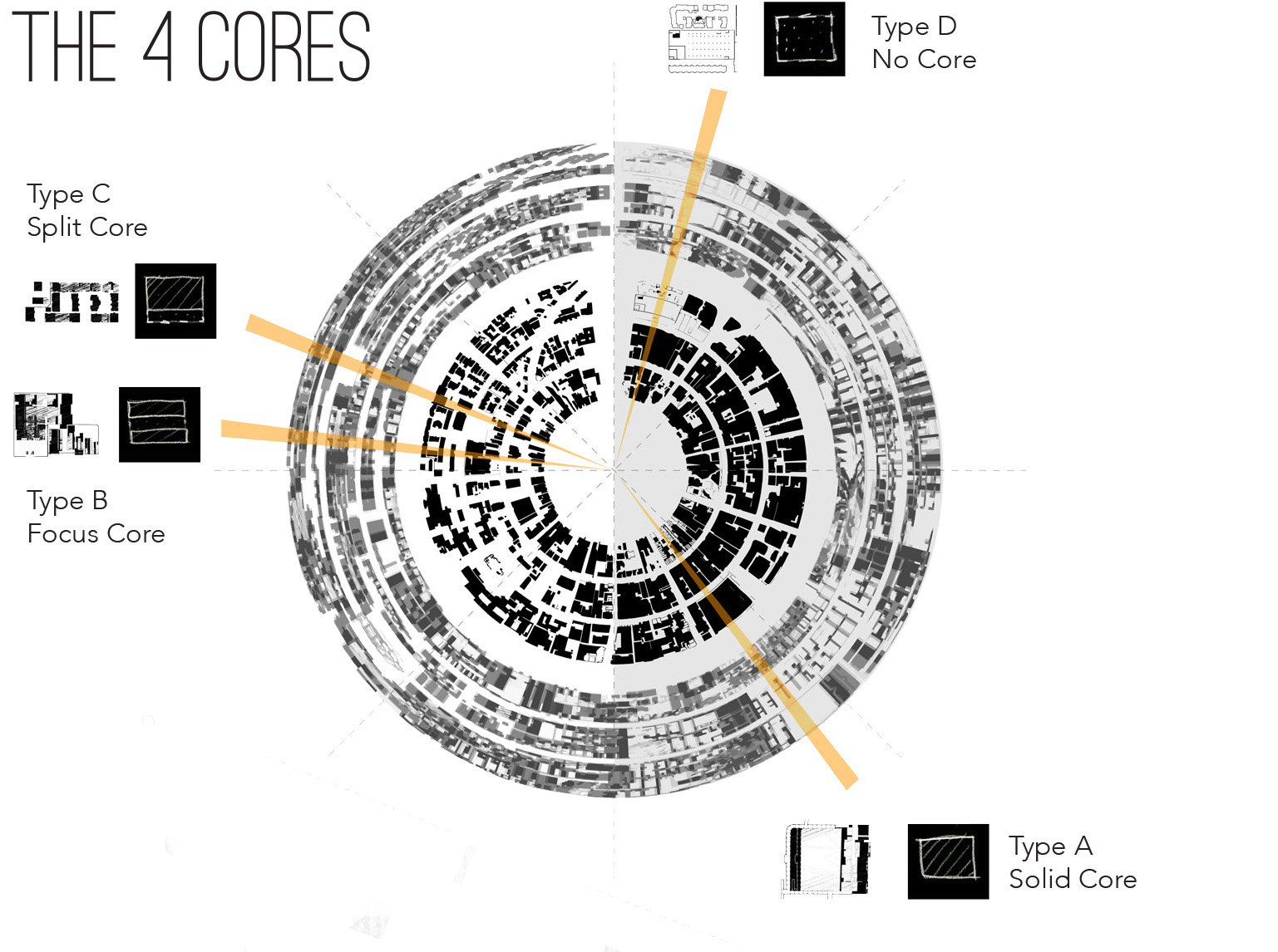 Perth Core Circle Urban Design