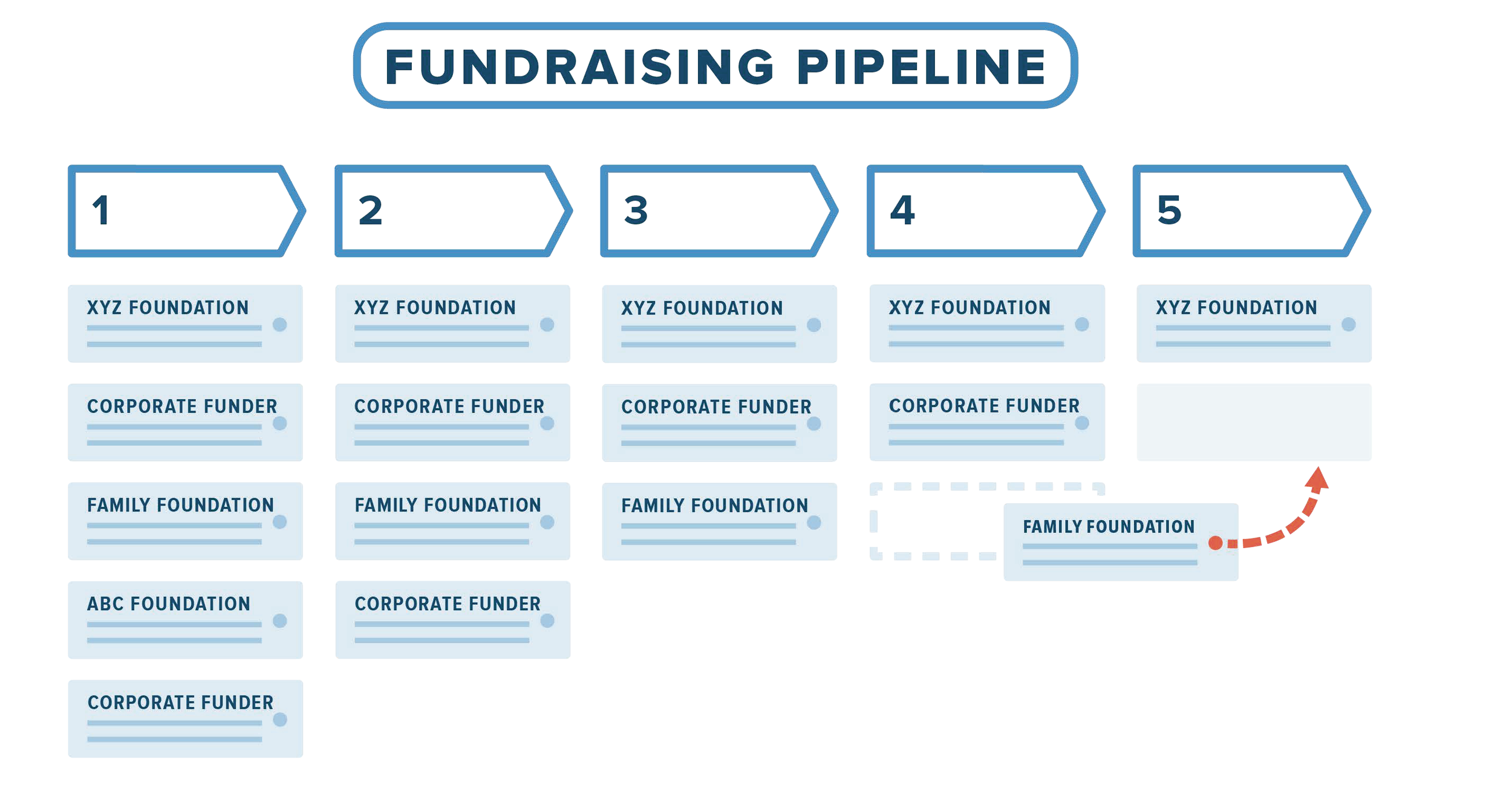 FundraisingPipeline sketch 1.png