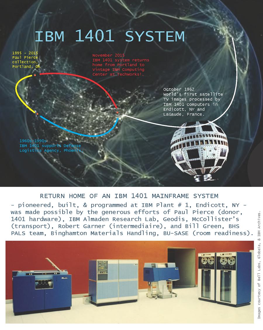 2015-11 IBM 1401 Credit Panel website.png