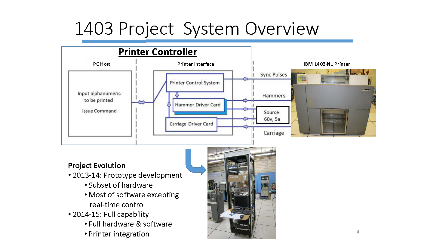 2015-08-10 Project overview  AL.png