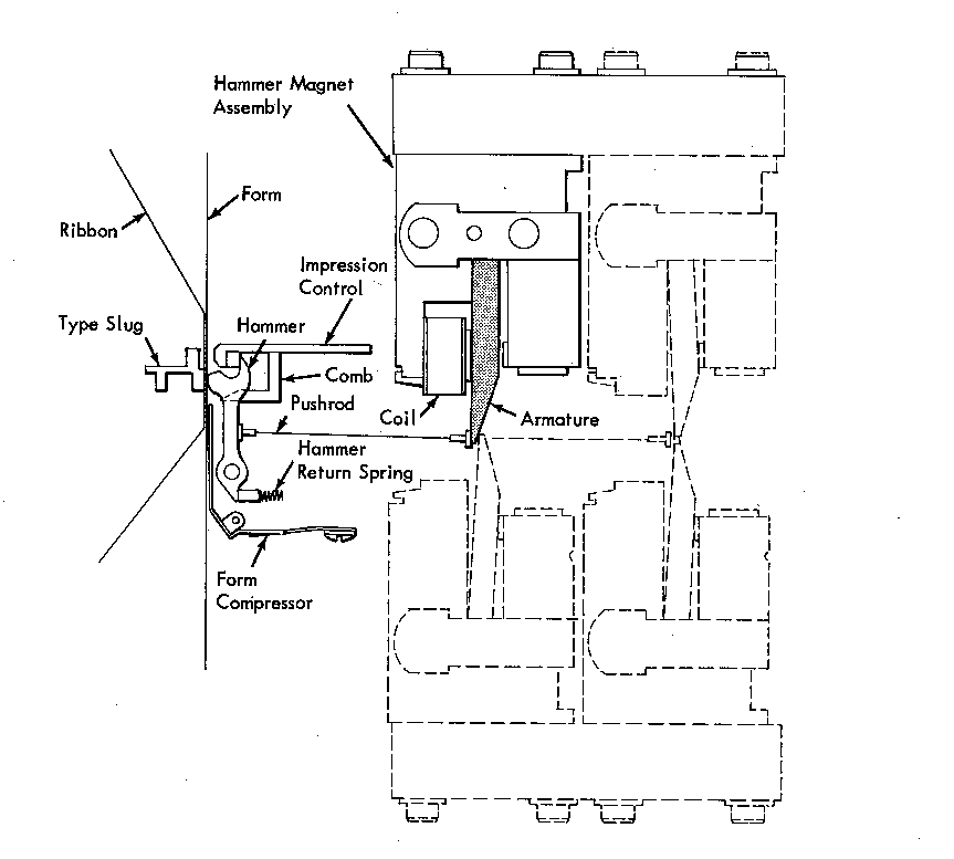 Cross Section of 1403-N1 paper ribbon mechanism.png