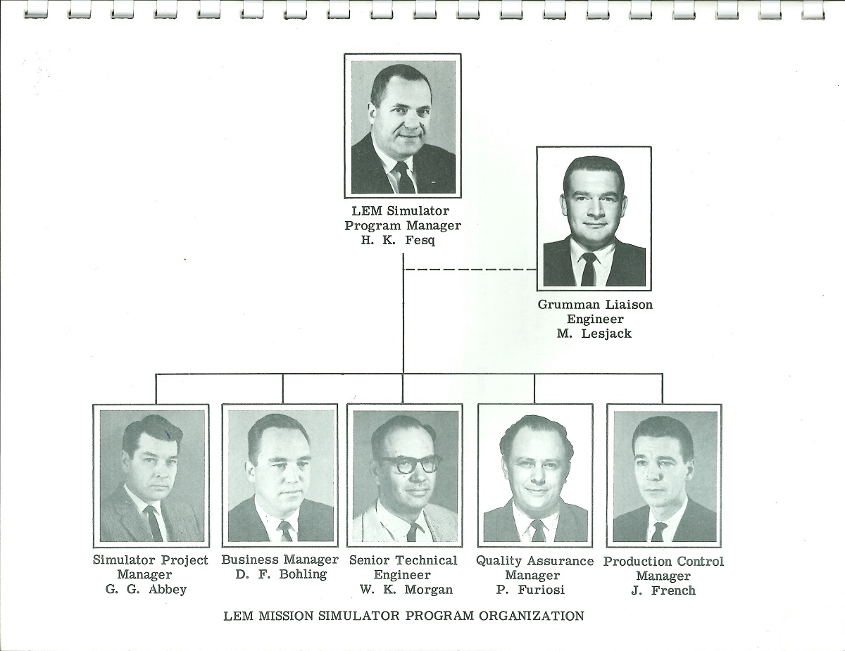 1964-10 Link proposal to NASA - Grumman.jpg