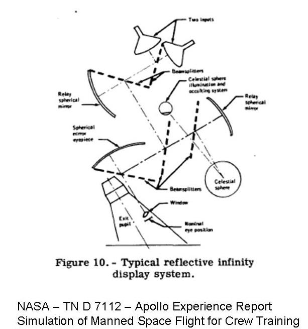 Apollo visual system schematic.jpg