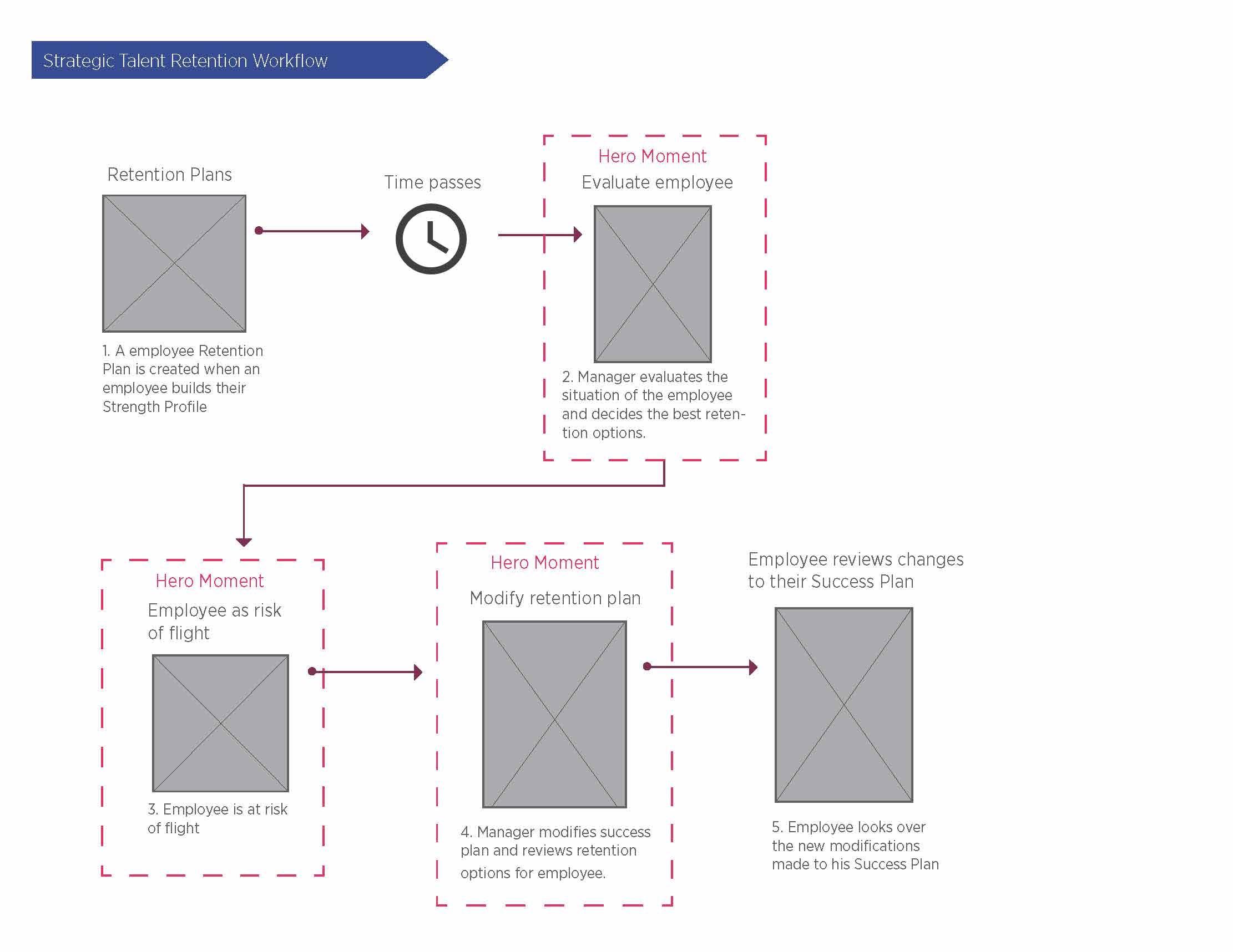 SectionWorkflows_Page_3.jpg