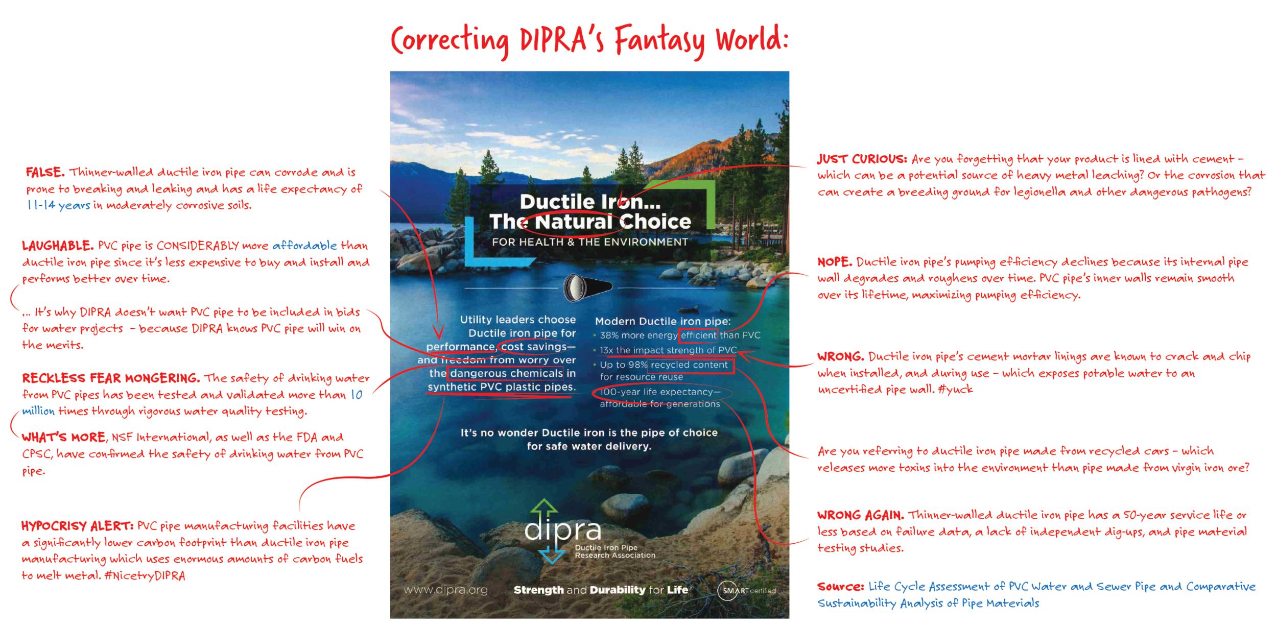 Correcting Dipras Fantasy World.png