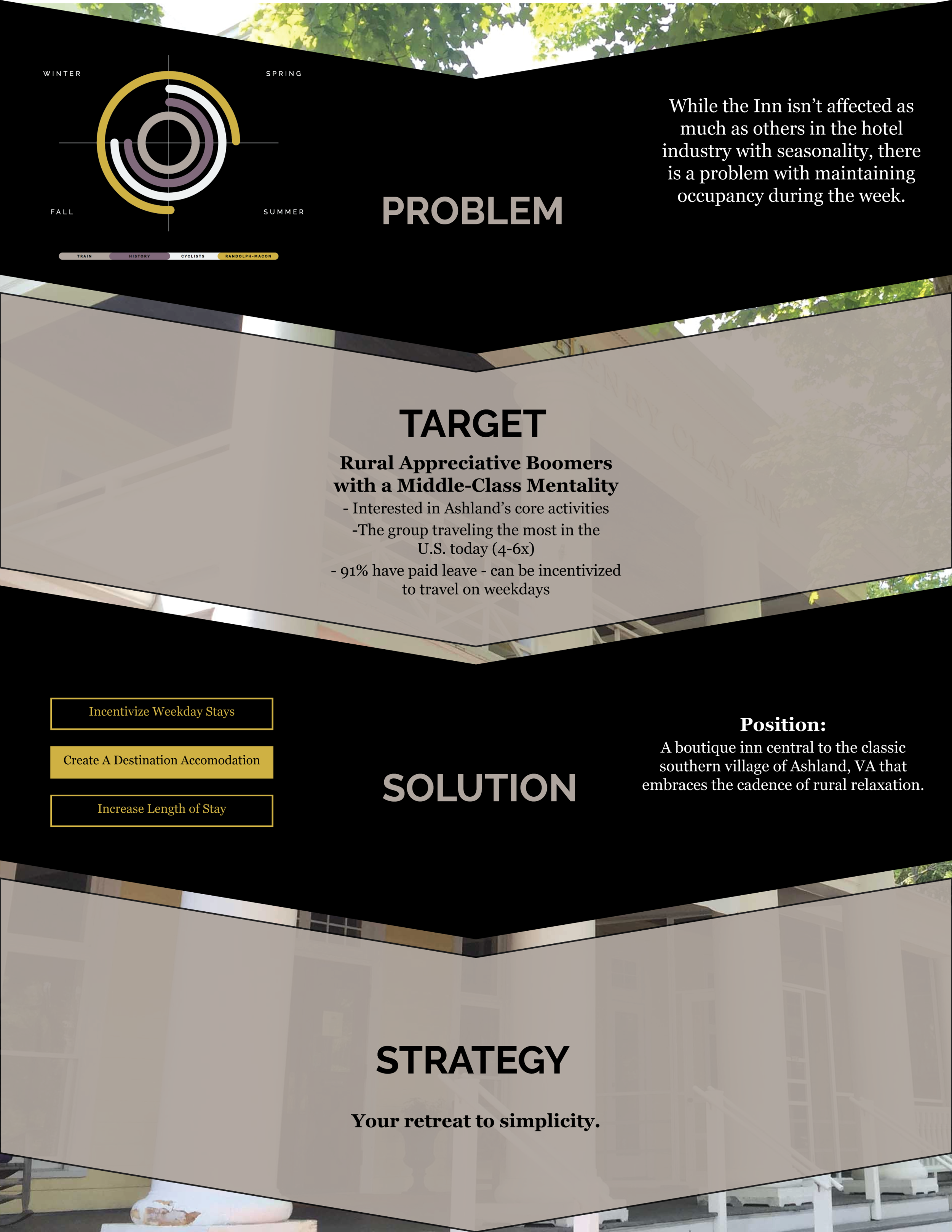 click to view strategy brief -