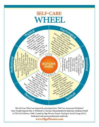 self-care-wheel