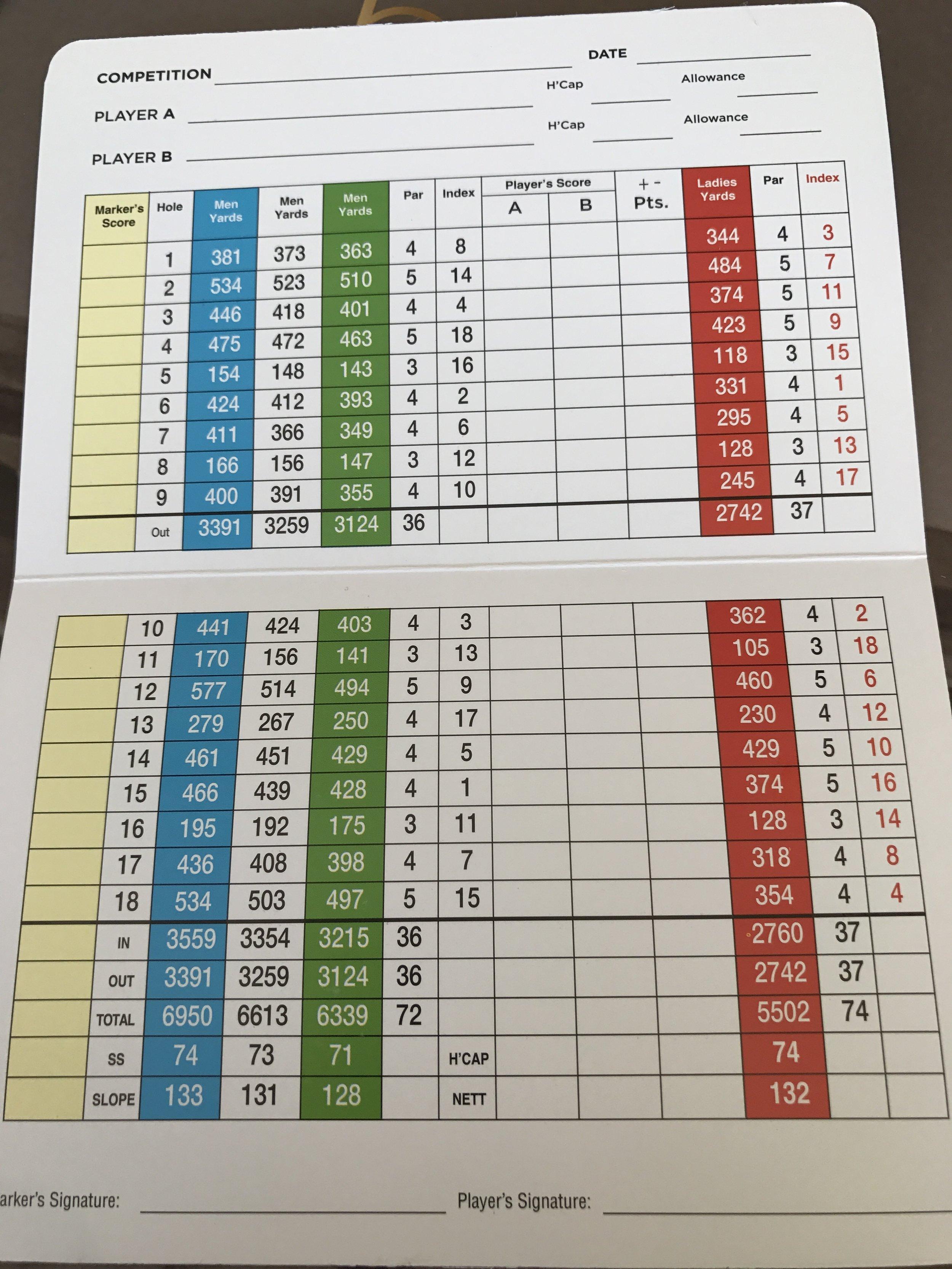Lahinch Golf Club scorecard