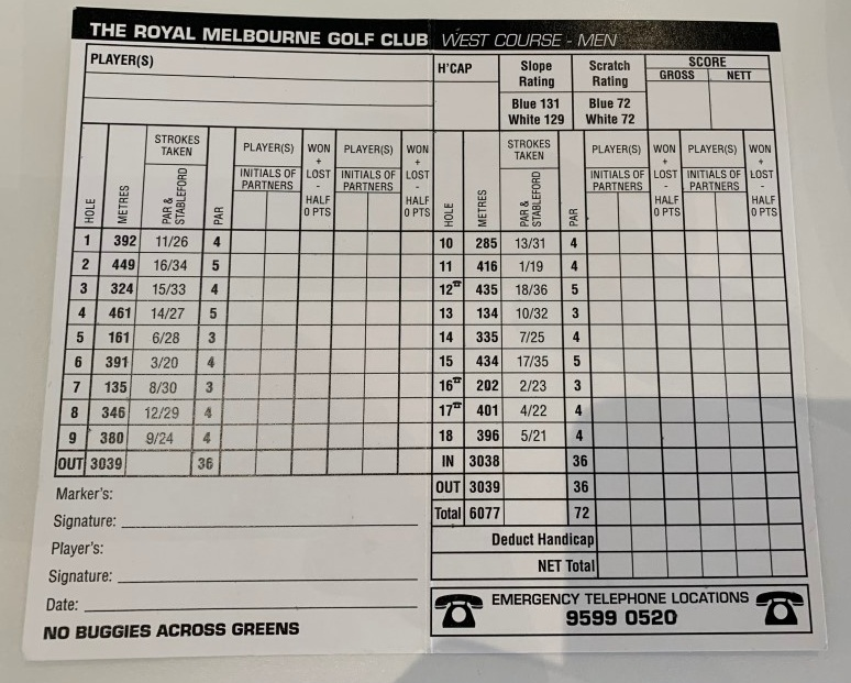 Scorecard from Royal Melbourne West Golf Course